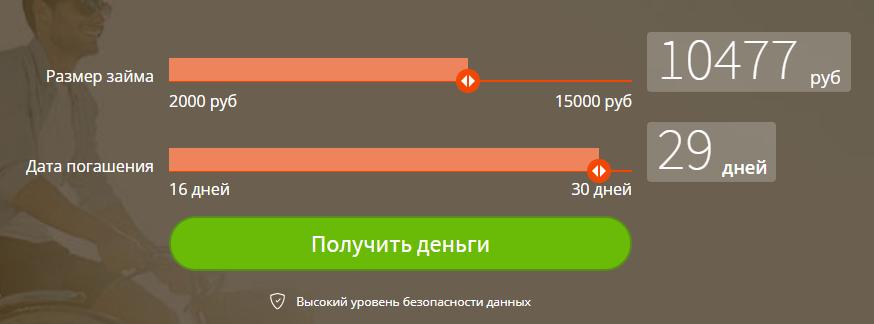 Выбор суммы и срока займа на сайте kredito24.ru
