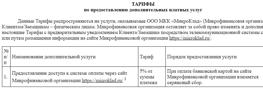 Оплата займа с карты в личном кабинете microklad.ru