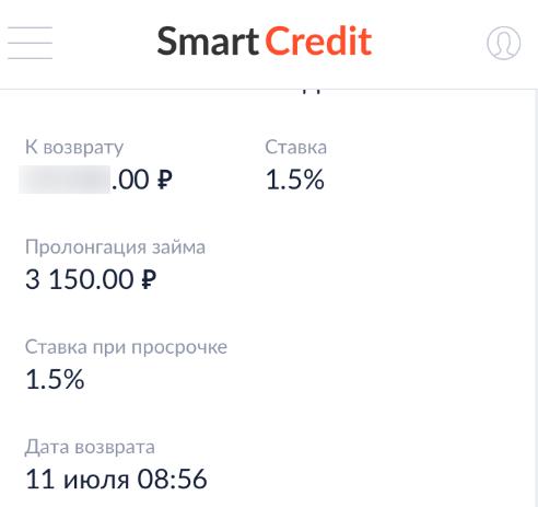 SmartCredit (СмартКредит) – отклики клиентов