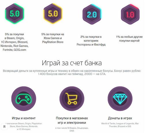 Кредитная карта Тинькофф All Games