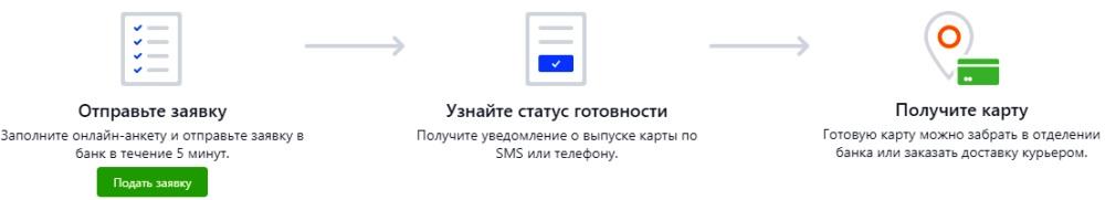 Дебетовая карта ОТП Банк Максимум