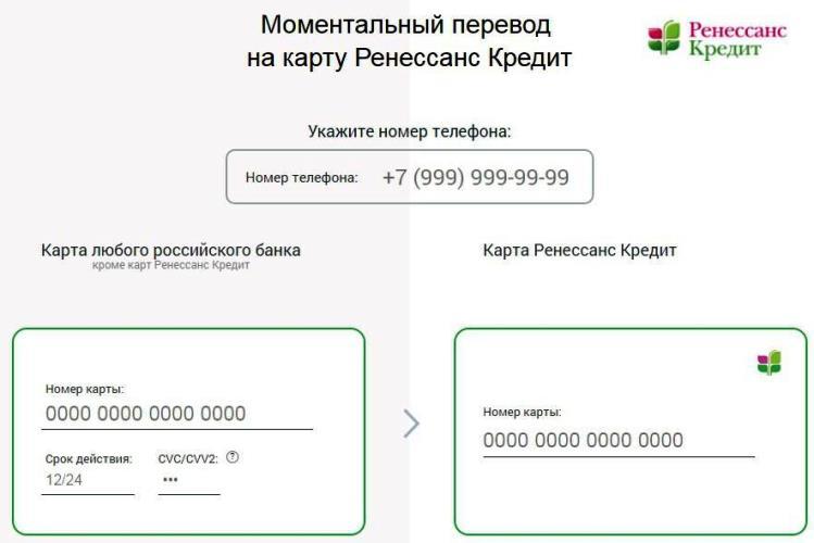 Кредитная карта банка Ренессанс Кредит Практичная