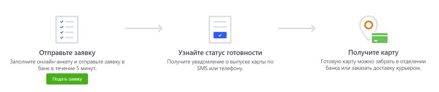 Дебетовая карта «Спартак» от банка «Открытие»