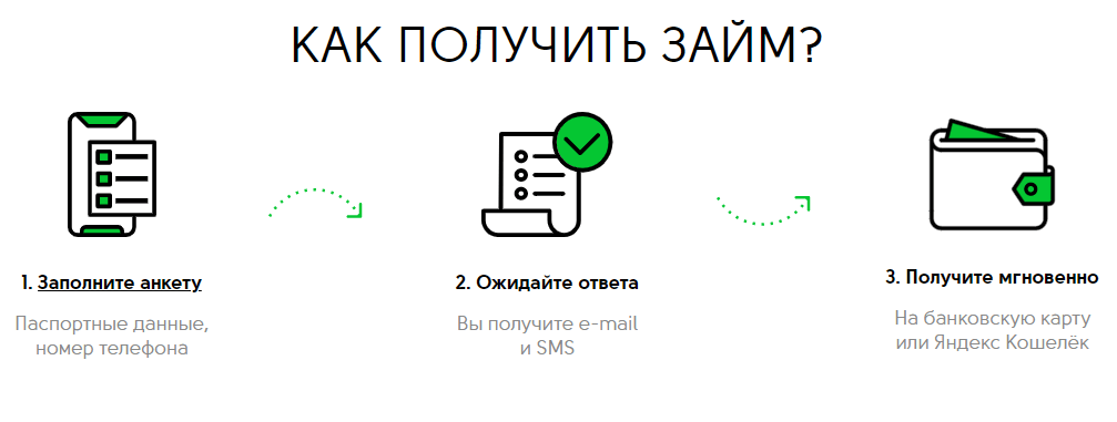 Cash U (Кэш Ю)