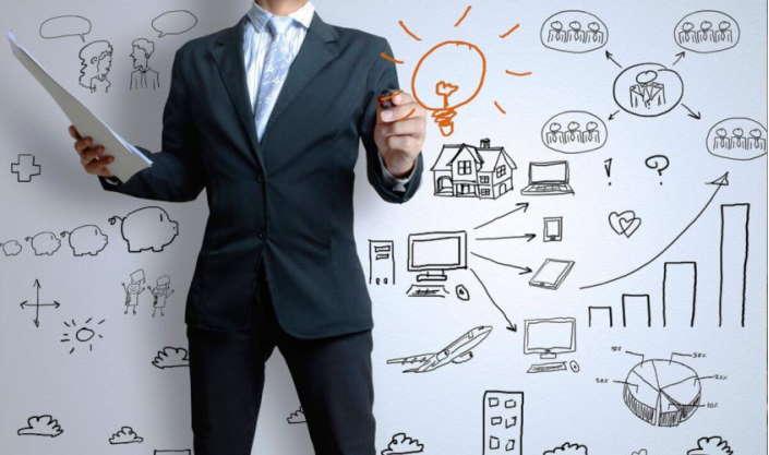 Модель успешного бизнеса