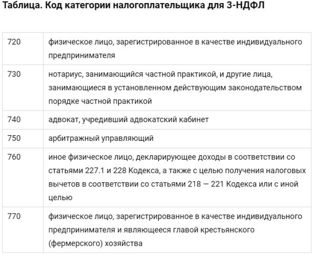 код для заполнения декларации